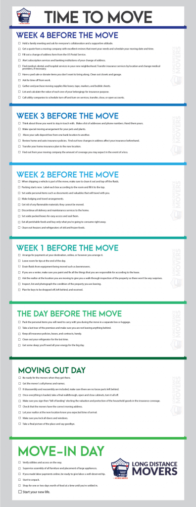 It's just a graphic of Moving Checklist Printable with office